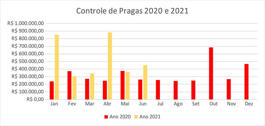 informativo-2021-julho-controle-de-pragas
