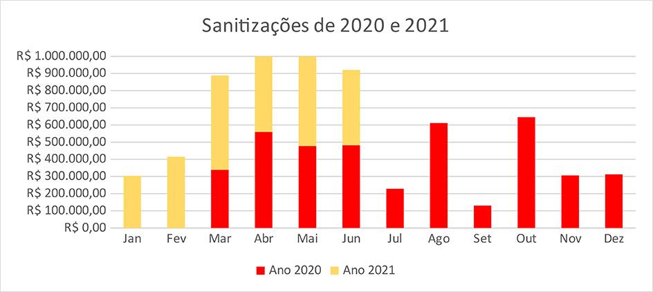 informativo-2021-julho-sanitizacao