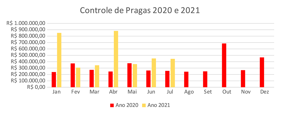 informativo-2021-agosto-controle-de-pragas