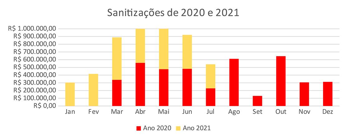 informativo-2021-agosto-sanitizacao